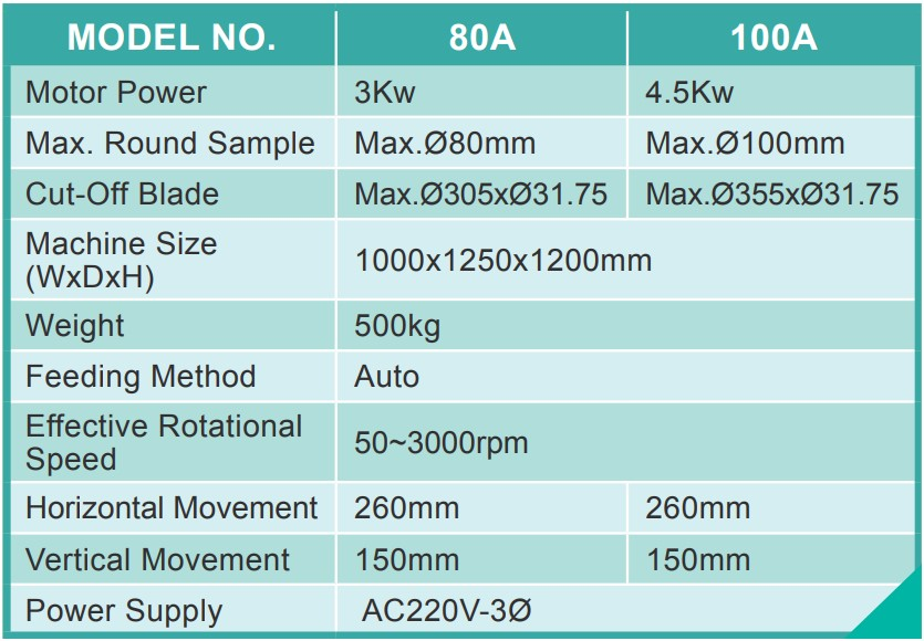 Top-Tech-specification_of_CL80A-abraive-cutting-machine